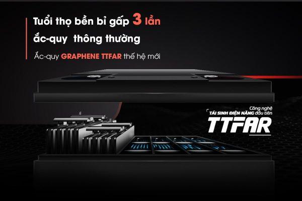 Ac quy TTFAR 2 min 600x400 - Yadea S3
